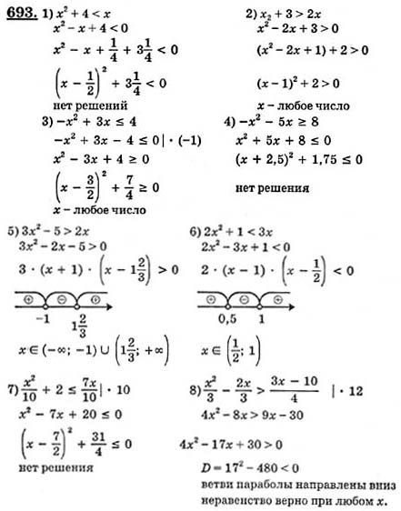 Украинском на класс решебник по 8 алгебре