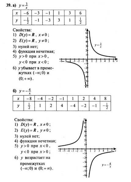 алгебре для читать гдз по 8 класса