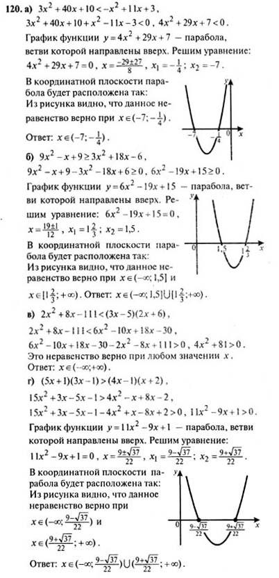 Гдз По Алгебре 9 Класса Ответ Ру