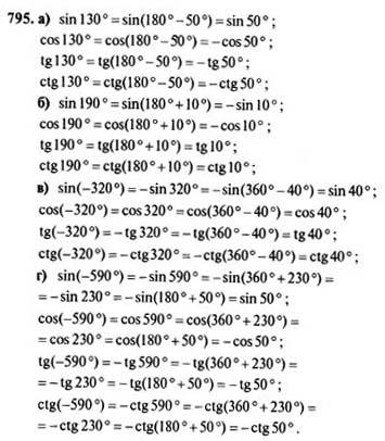 ГДЗ по алгебре 9 класс Макарычев 1988