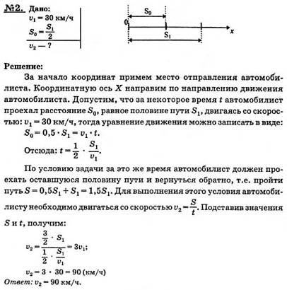 Www гдз по физике ru