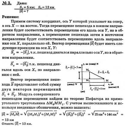 Гдз По Физике Мегарешеба 9 Класс