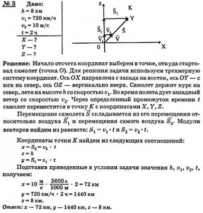 ru по физике www гдз