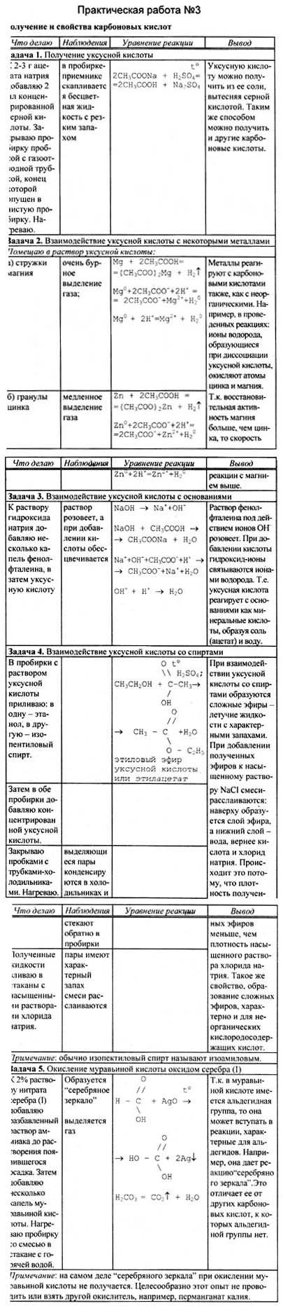 Гдз по химии практическая работа номер 4
