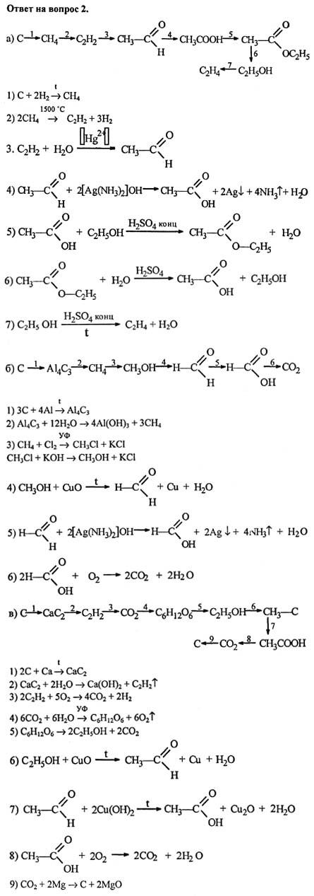 И класс по лысова гдз 11 габриелян химии