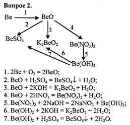 Скачать химия 9 домашние класс готовые задания за